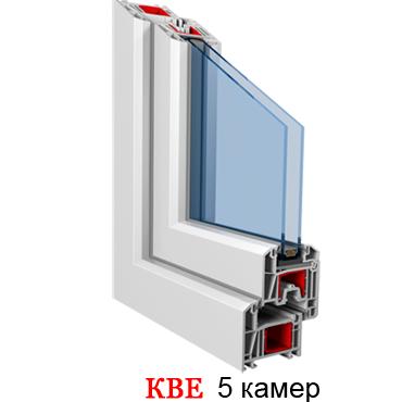 пластиковые окна ПВХ в Омске